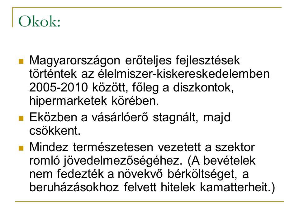 Okok: Magyarországon erőteljes fejlesztések történtek az élelmiszer-kiskereskedelemben 2005-2010 között, főleg a diszkontok, hipermarketek körében. Ek