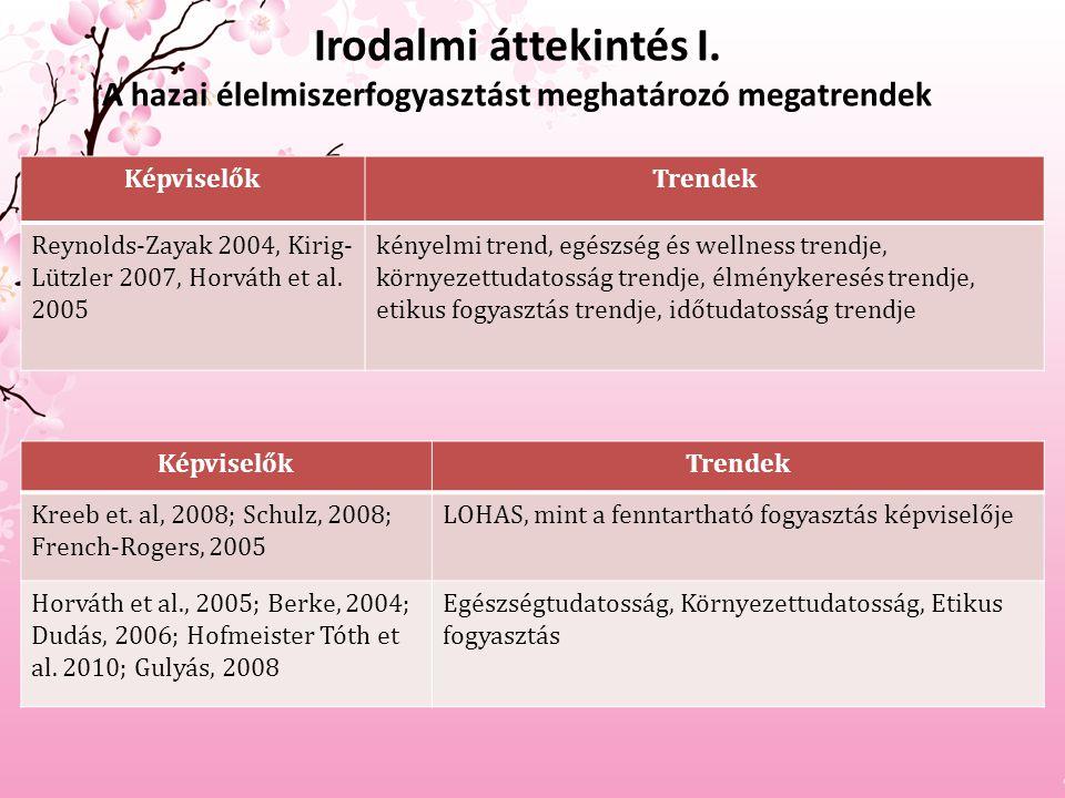 Irodalmi áttekintés I. A hazai élelmiszerfogyasztást meghatározó megatrendek KépviselőkTrendek Reynolds-Zayak 2004, Kirig- Lützler 2007, Horváth et al