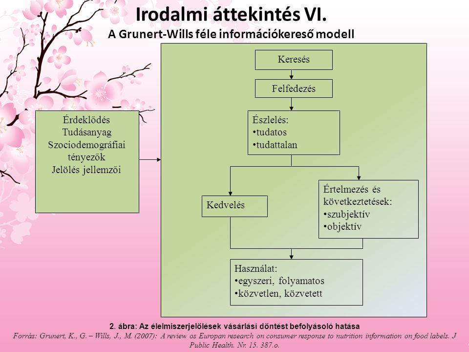 Irodalmi áttekintés VI.