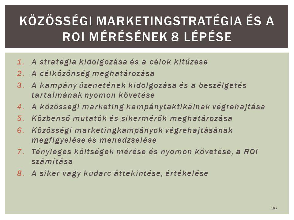 1.A stratégia kidolgozása és a célok kitűzése 2.A célközönség meghatározása 3.A kampány üzenetének kidolgozása és a beszélgetés tartalmának nyomon követése 4.A közösségi marketing kampánytaktikáinak végrehajtása 5.Közbenső mutatók és sikermérők meghatározása 6.Közösségi marketingkampányok végrehajtásának megfigyelése és menedzselése 7.Tényleges költségek mérése és nyomon követése, a ROI számítása 8.A siker vagy kudarc áttekintése, értékelése 20 KÖZÖSSÉGI MARKETINGSTRATÉGIA ÉS A ROI MÉRÉSÉNEK 8 LÉPÉSE