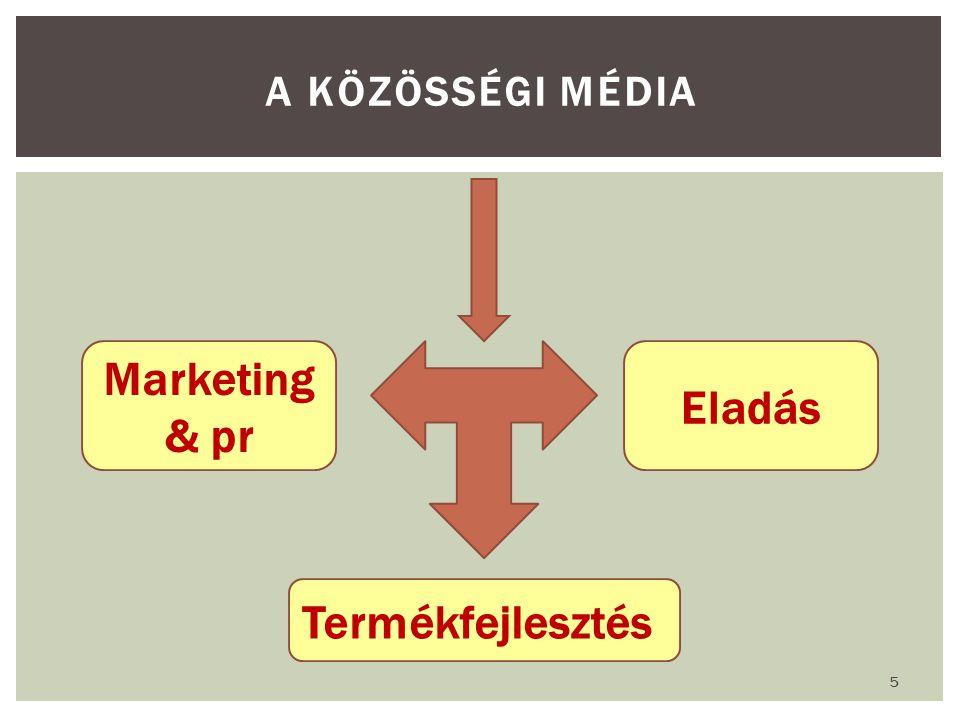 A KÖZÖSSÉGI MÉDIA TÁJKÉPE (2012) 6 fredcavazza.net