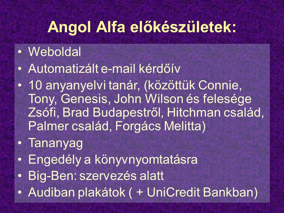 Angol Alfa előkészületek: Weboldal Automatizált e-mail kérdőív 10 anyanyelvi tanár, (közöttük Connie, Tony, Genesis, John Wilson és felesége Zsófi, Br