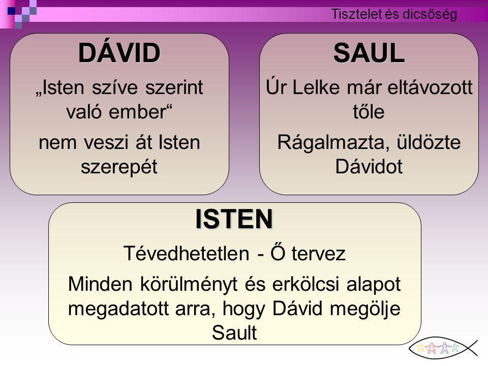 """Tisztelet és dicsőségDÁVID """"Isten szíve szerint való ember nem veszi át Isten szerepétSAUL Úr Lelke már eltávozott tőle Rágalmazta, üldözte Dávidot ISTEN Tévedhetetlen - Ő tervez Minden körülményt és erkölcsi alapot megadatott arra, hogy Dávid megölje Sault"""