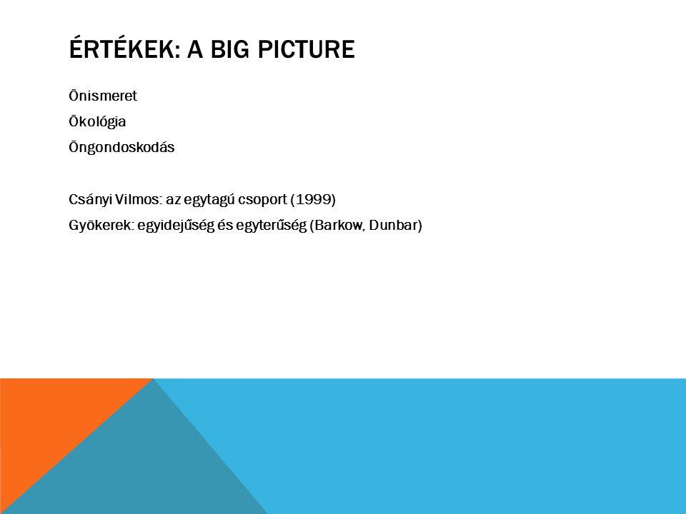 ÉRTÉKEK: A BIG PICTURE Önismeret Ökológia Öngondoskodás Csányi Vilmos: az egytagú csoport (1999) Gyökerek: egyidejűség és egyterűség (Barkow, Dunbar)