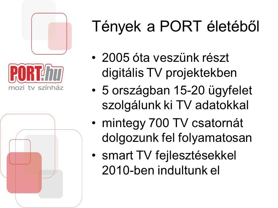 Tények a PORT életéből 2005 óta veszünk részt digitális TV projektekben 5 országban 15-20 ügyfelet szolgálunk ki TV adatokkal mintegy 700 TV csatornát dolgozunk fel folyamatosan smart TV fejlesztésekkel 2010-ben indultunk el
