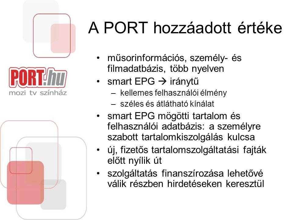 A PORT hozzáadott értéke műsorinformációs, személy- és filmadatbázis, több nyelven smart EPG  iránytű –kellemes felhasználói élmény –széles és átlátható kínálat smart EPG mögötti tartalom és felhasználói adatbázis: a személyre szabott tartalomkiszolgálás kulcsa új, fizetős tartalomszolgáltatási fajták előtt nyílik út szolgáltatás finanszírozása lehetővé válik részben hirdetéseken keresztül