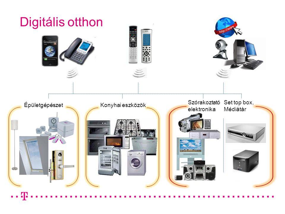 Mobiltelefon Broadcast IPTV, Sat TV CD, DVD, pendrive Központban a tévé Televízió Internet, PC, laptop Tablet Médiatár Kamera, fényképezőgép