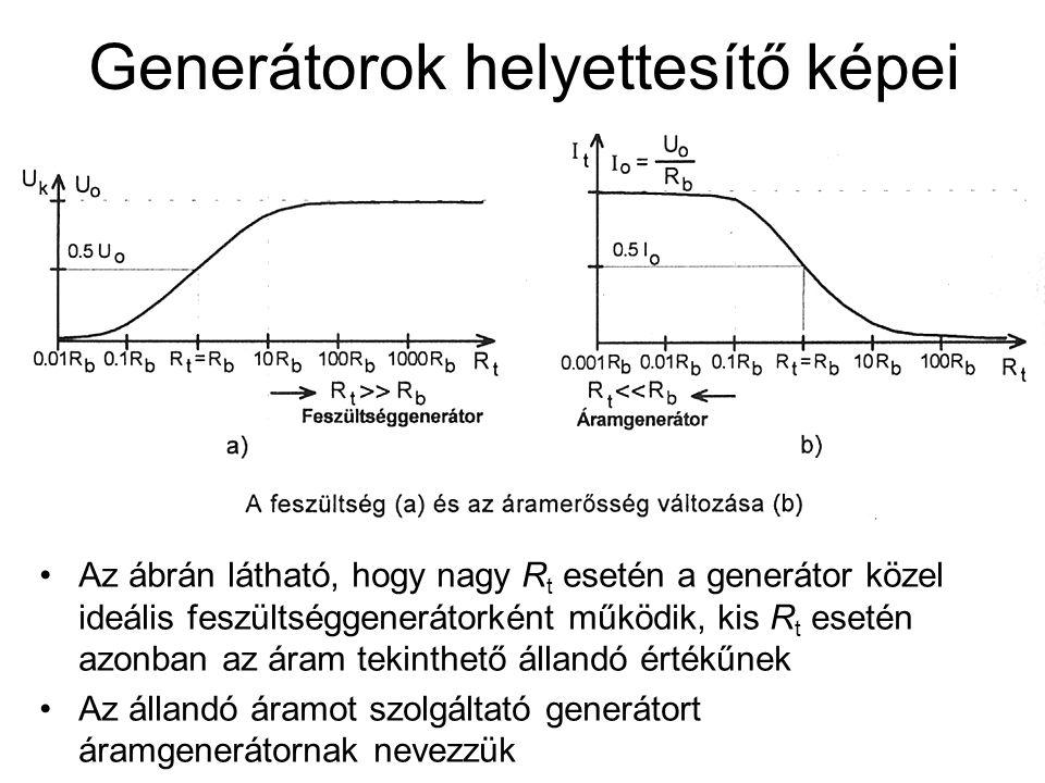 Generátorok helyettesítő képei Az ábrán látható, hogy nagy R t esetén a generátor közel ideális feszültséggenerátorként működik, kis R t esetén azonba