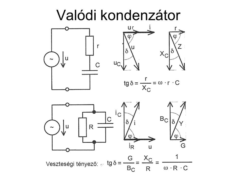 Valódi kondenzátor Veszteségi tényező: