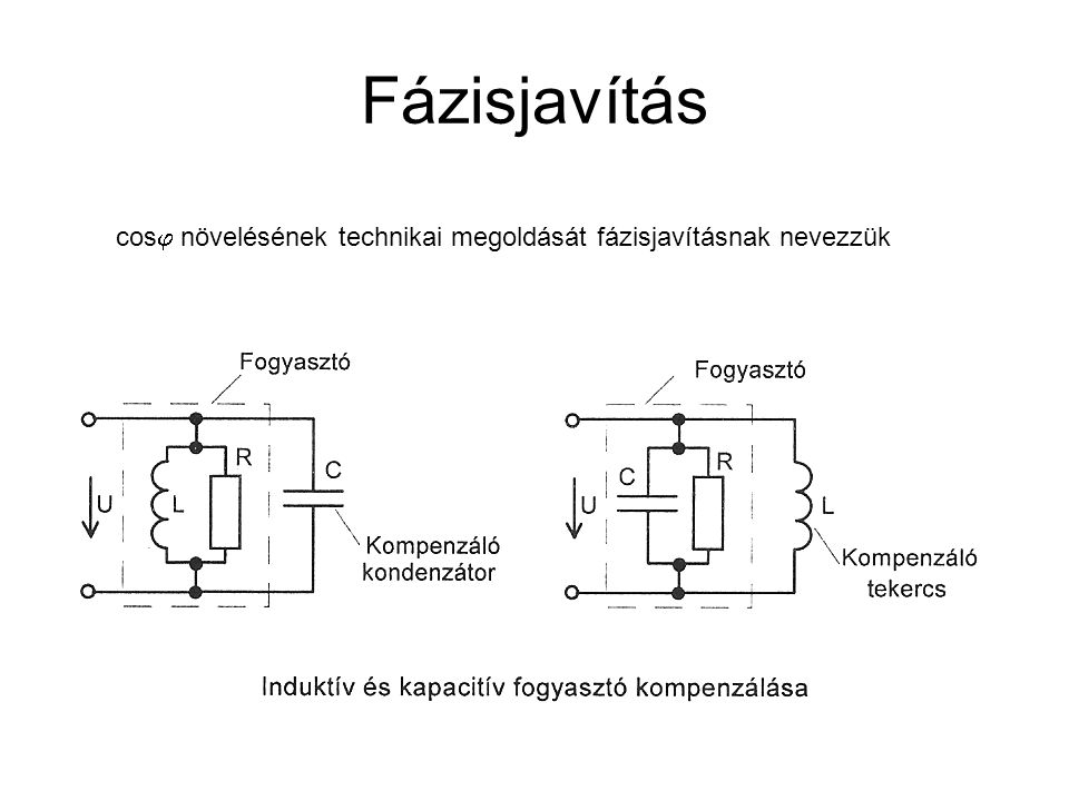 Fázisjavítás cos  növelésének technikai megoldását fázisjavításnak nevezzük