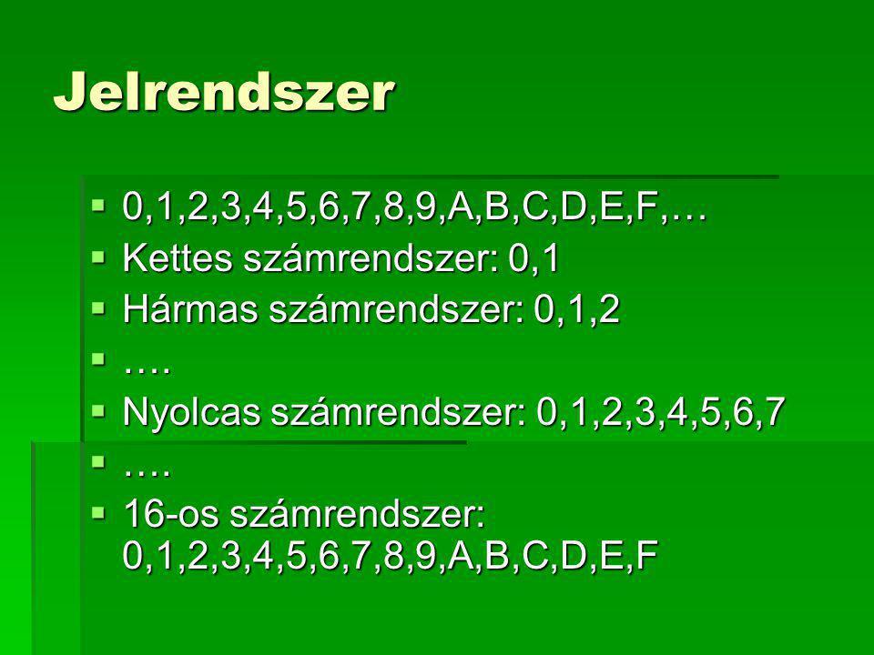 Jelrendszer  0,1,2,3,4,5,6,7,8,9,A,B,C,D,E,F,…  Kettes számrendszer: 0,1  Hármas számrendszer: 0,1,2  ….  Nyolcas számrendszer: 0,1,2,3,4,5,6,7 