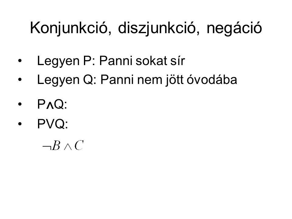 Konjunkció, diszjunkció, negáció Legyen P: Panni sokat sír Legyen Q: Panni nem jött óvodába P ^ Q: PVQ: