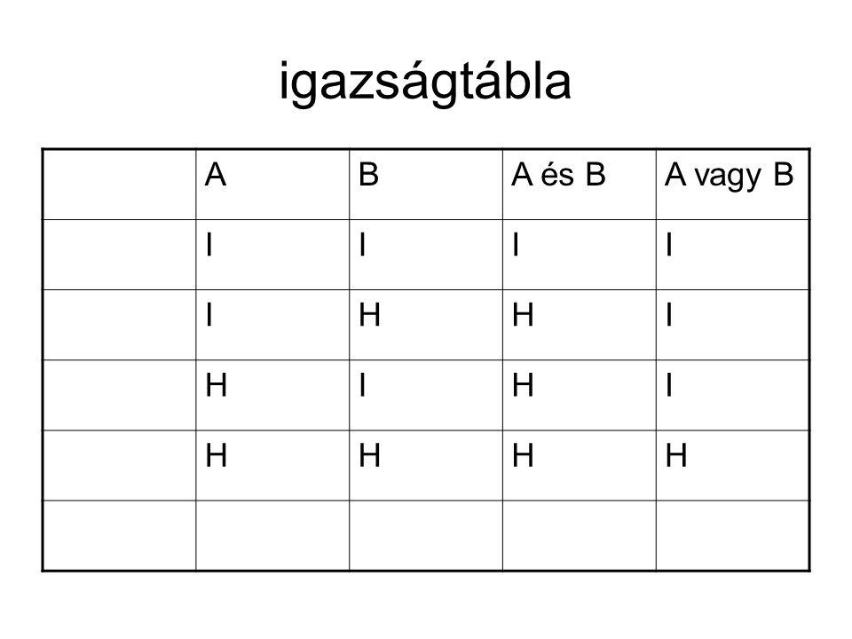igazságtábla ABA és BA vagy B IIII IHHI HIHI HHHH