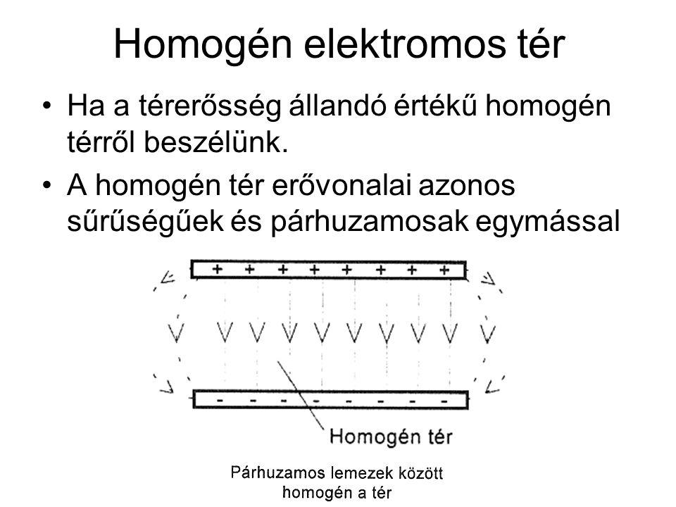 Homogén elektromos tér Ha a térerősség állandó értékű homogén térről beszélünk.