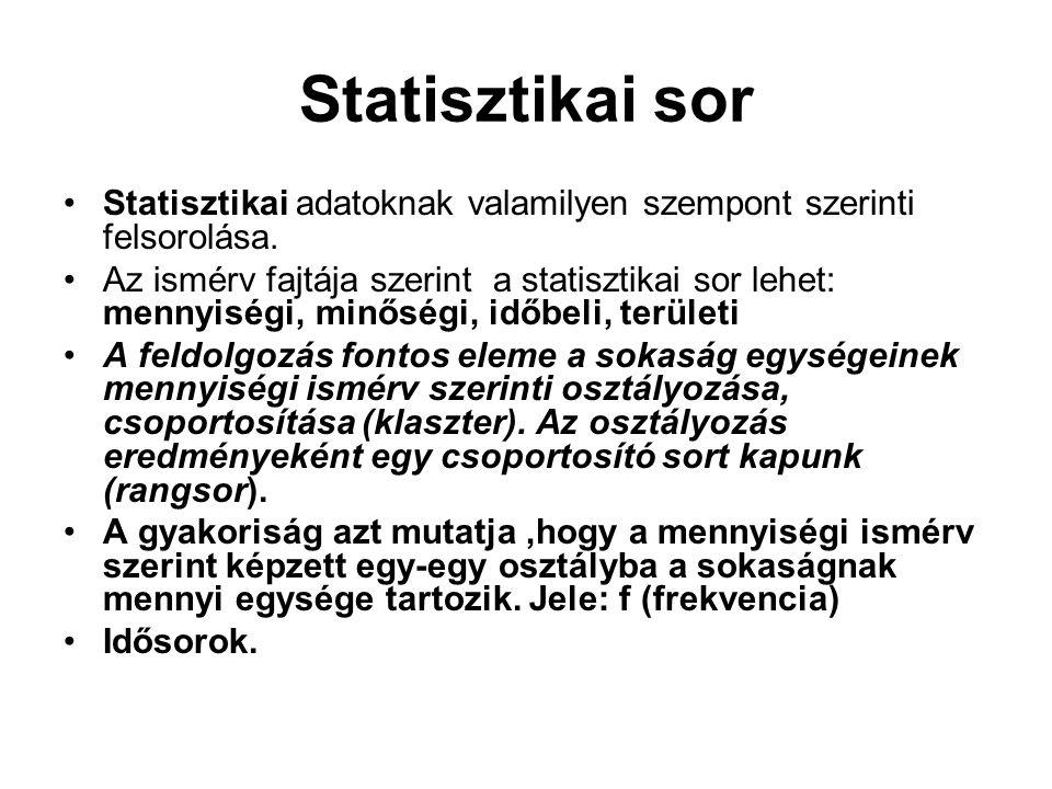 Statisztikai sor Statisztikai adatoknak valamilyen szempont szerinti felsorolása. Az ismérv fajtája szerint a statisztikai sor lehet: mennyiségi, minő