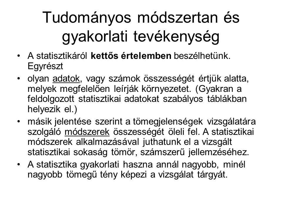 Tudományos módszertan és gyakorlati tevékenység A statisztikáról kettős értelemben beszélhetünk. Egyrészt olyan adatok, vagy számok összességét értjük
