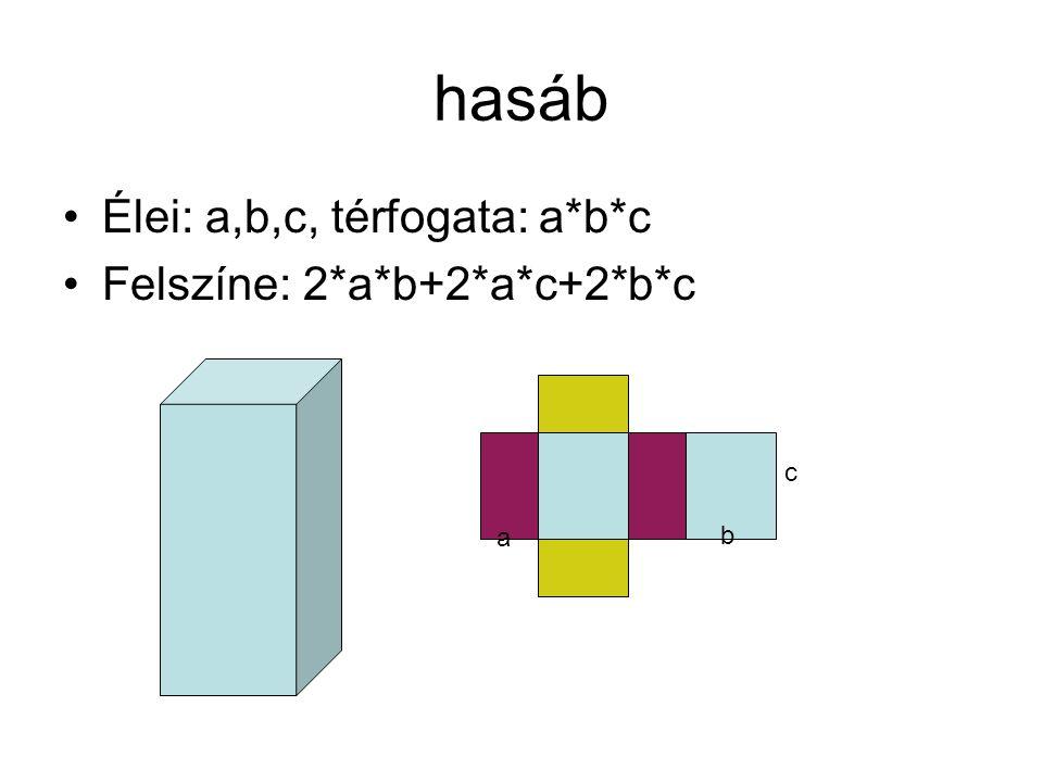 hasáb Élei: a,b,c, térfogata: a*b*c Felszíne: 2*a*b+2*a*c+2*b*c a b c
