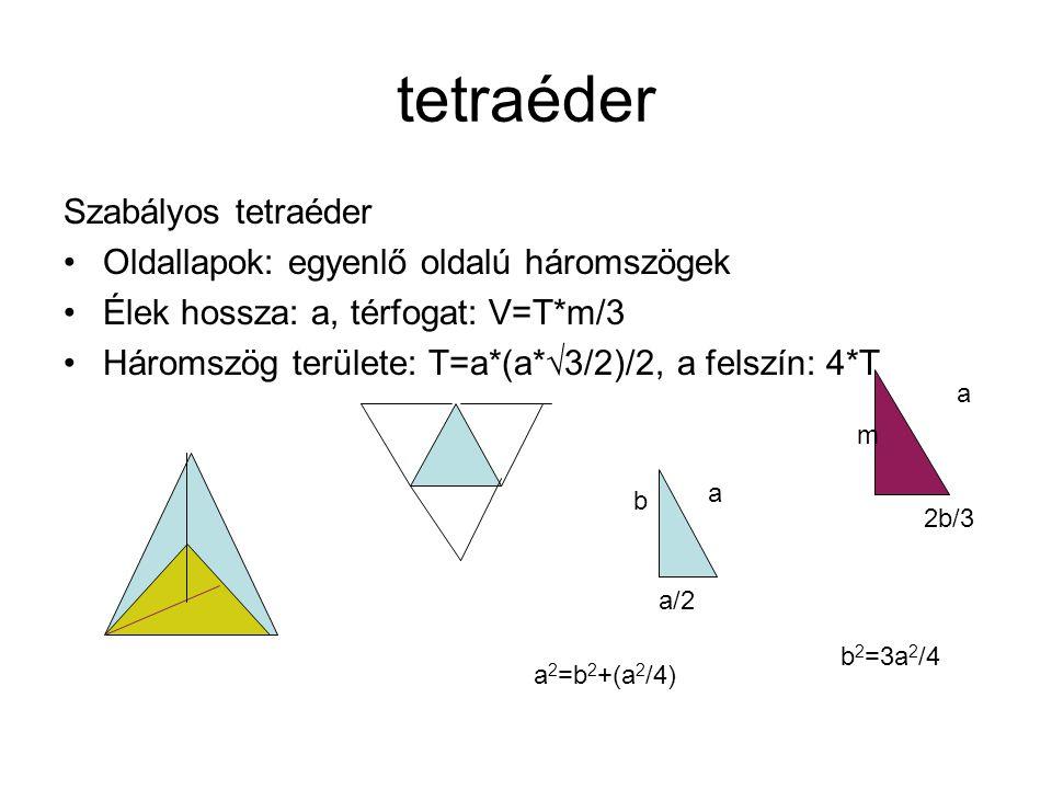 tetraéder Szabályos tetraéder Oldallapok: egyenlő oldalú háromszögek Élek hossza: a, térfogat: V=T*m/3 Háromszög területe: T=a*(a*√3/2)/2, a felszín: