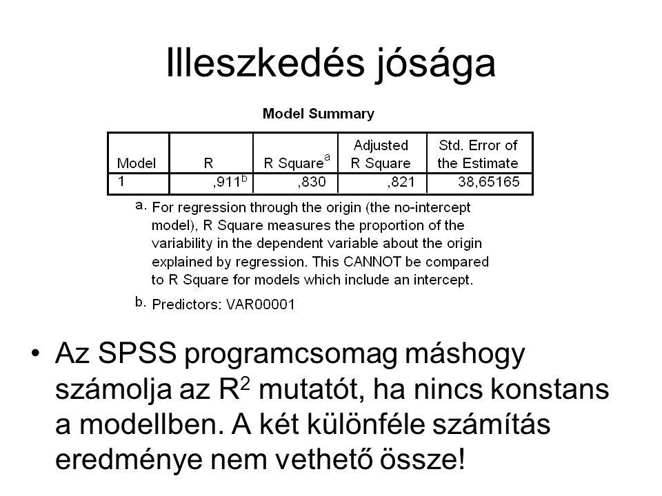Illeszkedés jósága Az SPSS programcsomag máshogy számolja az R 2 mutatót, ha nincs konstans a modellben. A két különféle számítás eredménye nem vethet