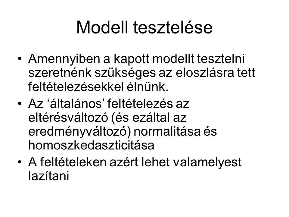 Modell tesztelése Amennyiben a kapott modellt tesztelni szeretnénk szükséges az eloszlásra tett feltételezésekkel élnünk. Az 'általános' feltételezés