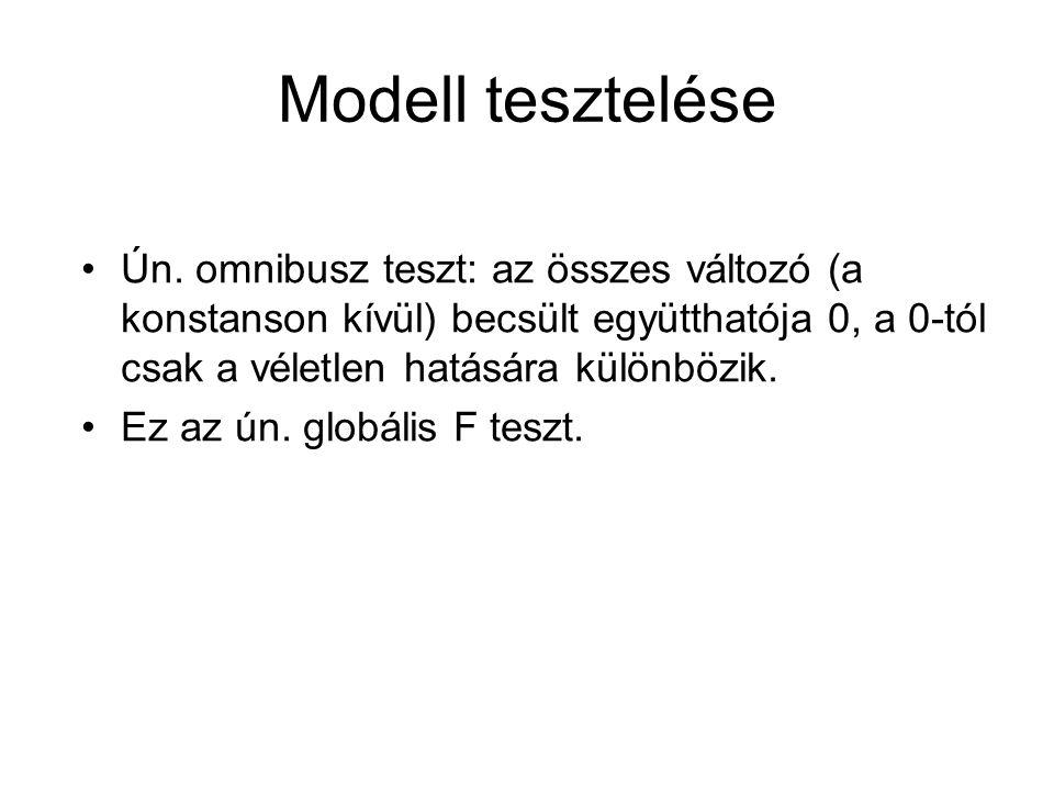 Modell tesztelése Ún. omnibusz teszt: az összes változó (a konstanson kívül) becsült együtthatója 0, a 0-tól csak a véletlen hatására különbözik. Ez a