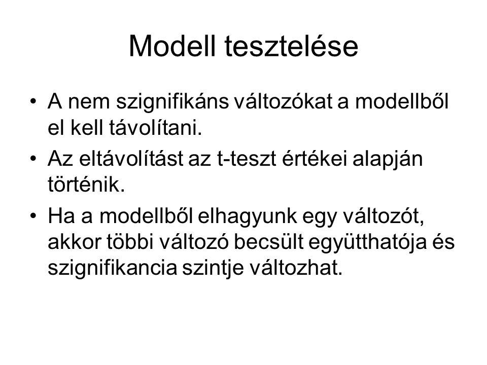 Modell tesztelése A nem szignifikáns változókat a modellből el kell távolítani. Az eltávolítást az t-teszt értékei alapján történik. Ha a modellből el