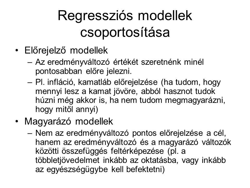 Regressziós modellek csoportosítása Előrejelző modellek –Az eredményváltozó értékét szeretnénk minél pontosabban előre jelezni. –Pl. infláció, kamatlá