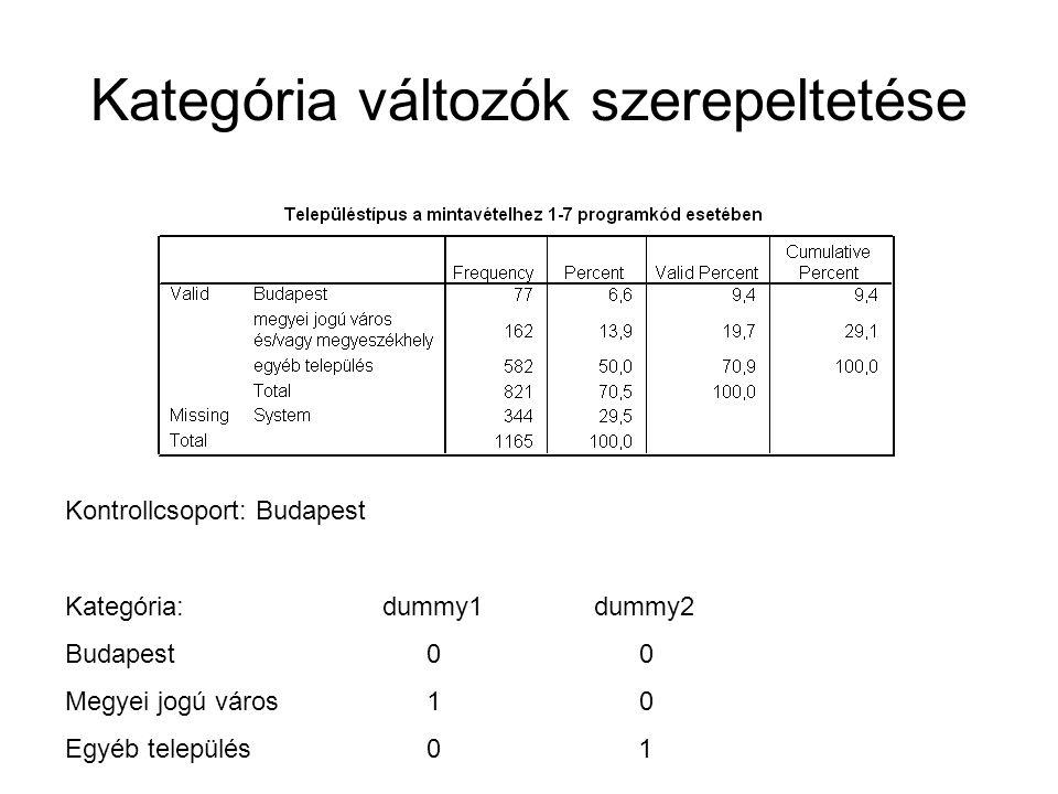 Kontrollcsoport: Budapest Kategória:dummy1dummy2 Budapest 0 0 Megyei jogú város 1 0 Egyéb település 0 1