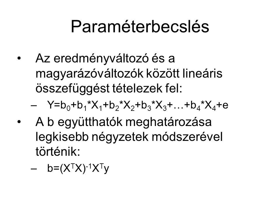 Paraméterbecslés Az eredményváltozó és a magyarázóváltozók között lineáris összefüggést tételezek fel: –Y=b 0 +b 1 *X 1 +b 2 *X 2 +b 3 *X 3 +…+b 4 *X