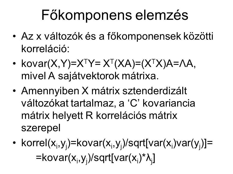 Főkomponens elemzés Az x változók és a főkomponensek közötti korreláció: kovar(X,Y)=X T Y= X T (XA)=(X T X)A=ΛA, mivel A sajátvektorok mátrixa. Amenny