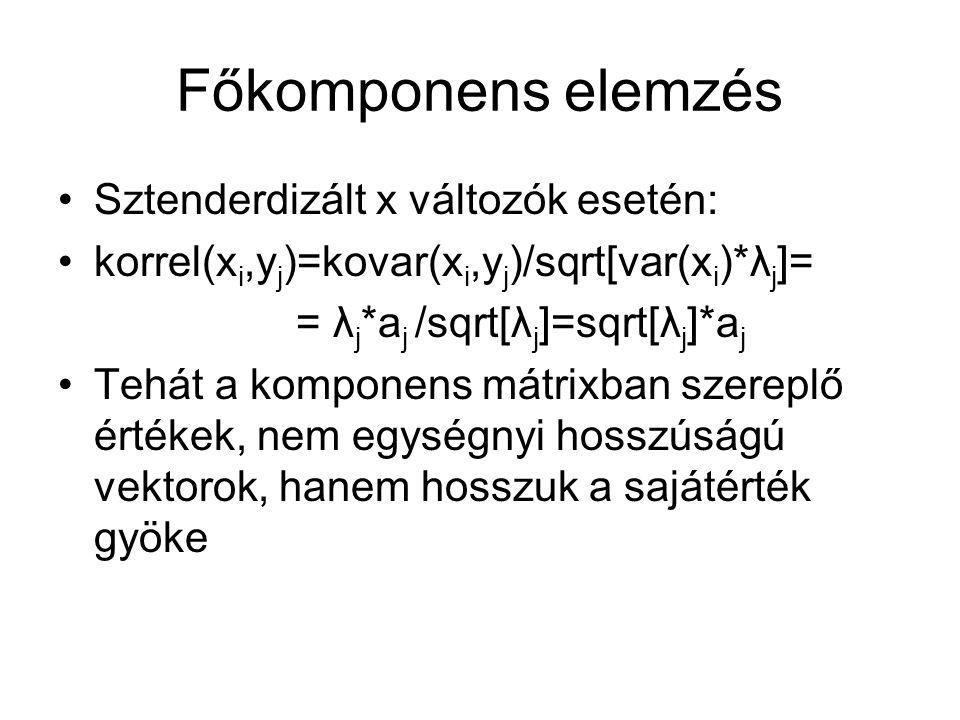 Főkomponens elemzés Sztenderdizált x változók esetén: korrel(x i,y j )=kovar(x i,y j )/sqrt[var(x i )*λ j ]= = λ j *a j /sqrt[λ j ]=sqrt[λ j ]*a j Teh