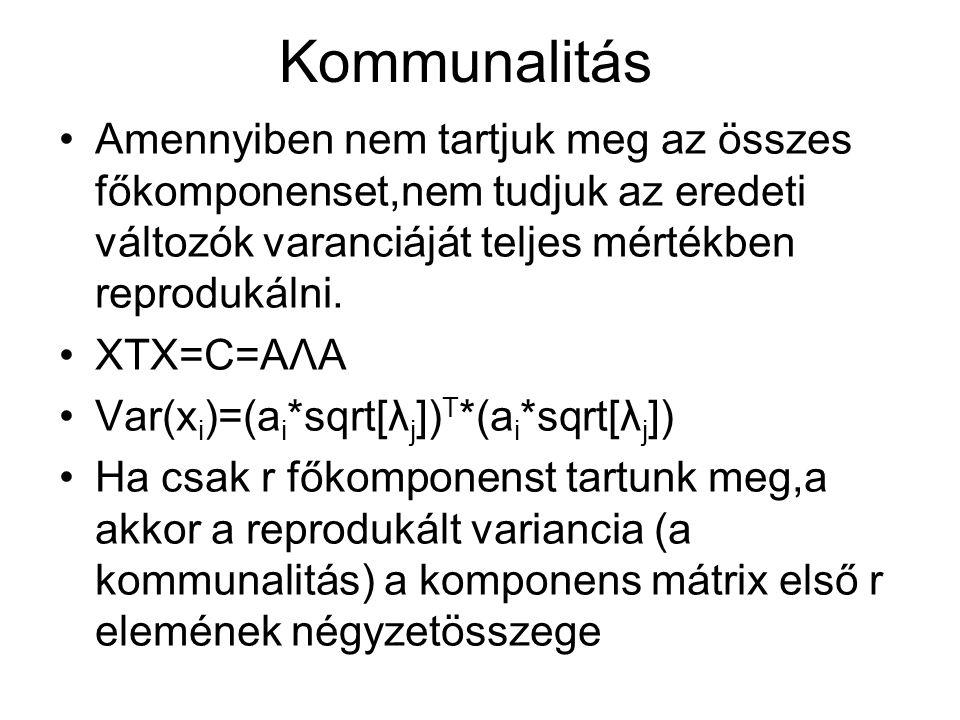 Kommunalitás Amennyiben nem tartjuk meg az összes főkomponenset,nem tudjuk az eredeti változók varanciáját teljes mértékben reprodukálni. XTX=C=AΛA Va