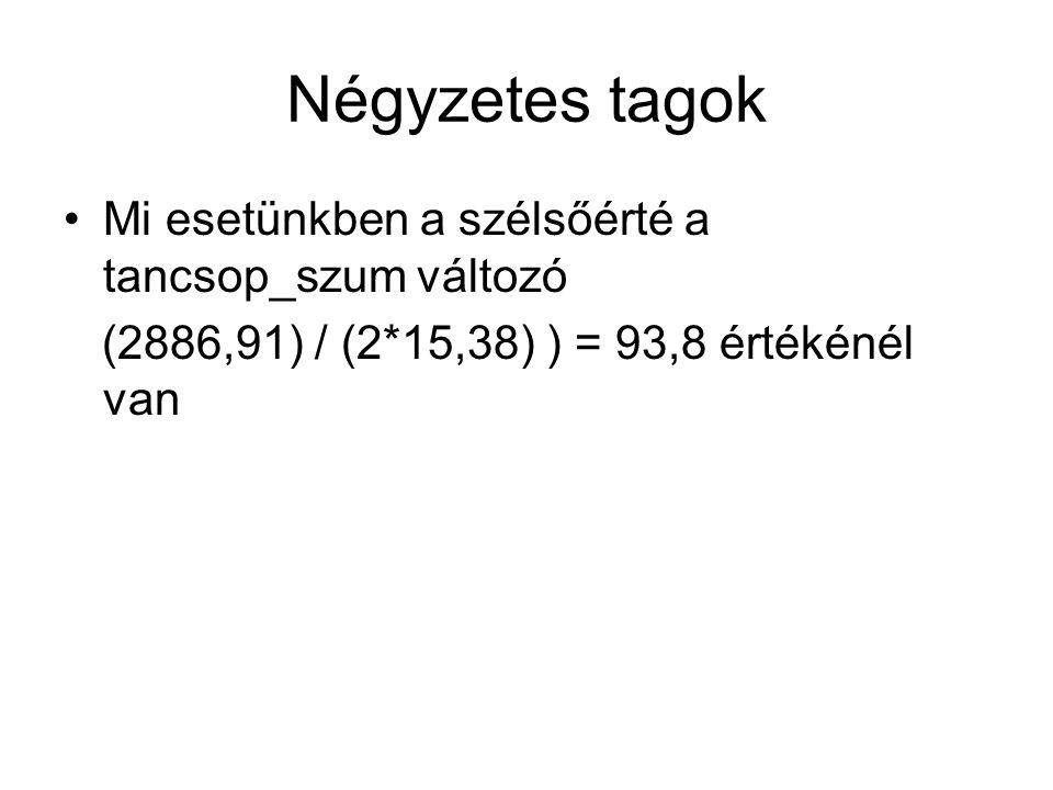 Négyzetes tagok Mi esetünkben a szélsőérté a tancsop_szum változó (2886,91) / (2*15,38) ) = 93,8 értékénél van