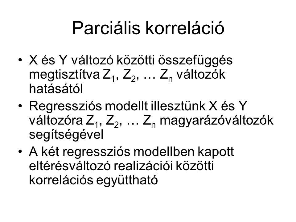 Parciális korreláció X és Y változó közötti összefüggés megtisztítva Z 1, Z 2, … Z n változók hatásától Regressziós modellt illesztünk X és Y változór