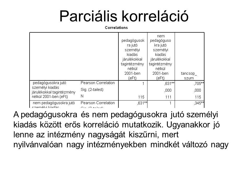 Parciális korreláció A pedagógusokra és nem pedagógusokra jutó személyi kiadás között erős korreláció mutatkozik. Ugyanakkor jó lenne az intézmény nag
