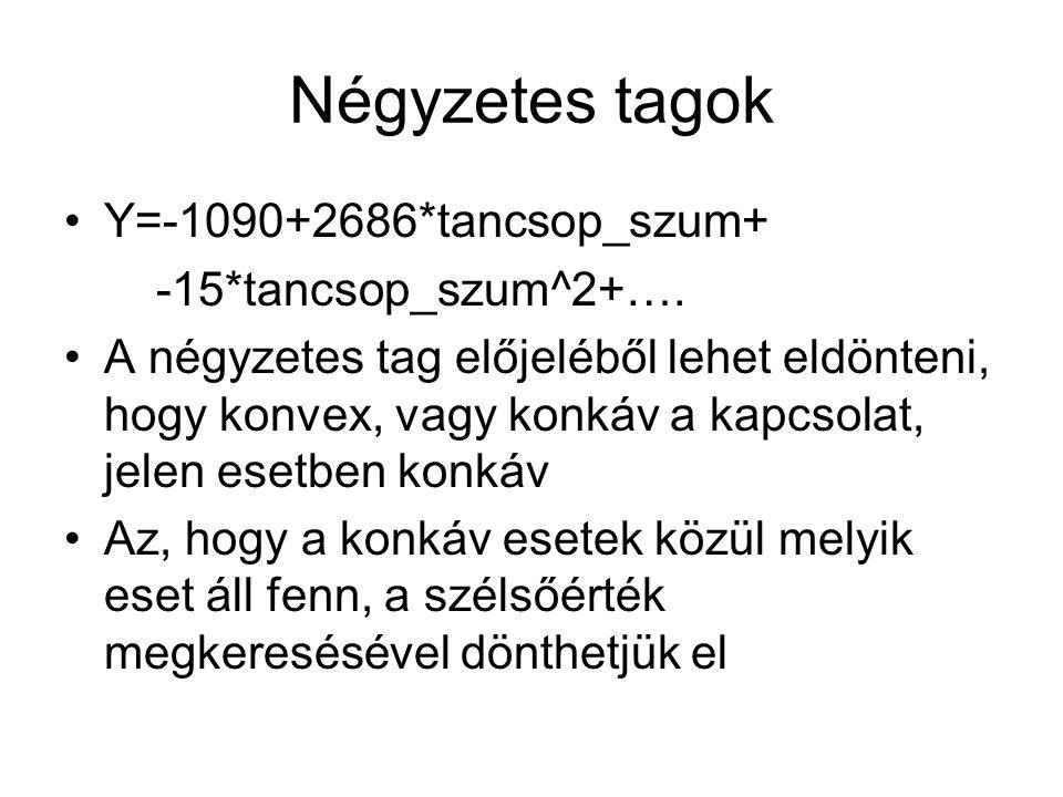 Y=-1090+2686*tancsop_szum+ -15*tancsop_szum^2+…. A négyzetes tag előjeléből lehet eldönteni, hogy konvex, vagy konkáv a kapcsolat, jelen esetben konká