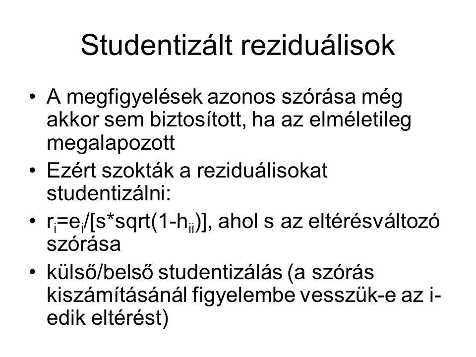 Studentizált reziduálisok A megfigyelések azonos szórása még akkor sem biztosított, ha az elméletileg megalapozott Ezért szokták a reziduálisokat stud