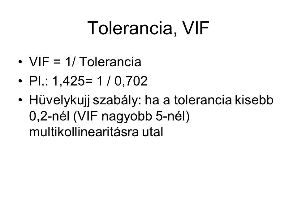 VIF = 1/ Tolerancia Pl.: 1,425= 1 / 0,702 Hüvelykujj szabály: ha a tolerancia kisebb 0,2-nél (VIF nagyobb 5-nél) multikollinearitásra utal