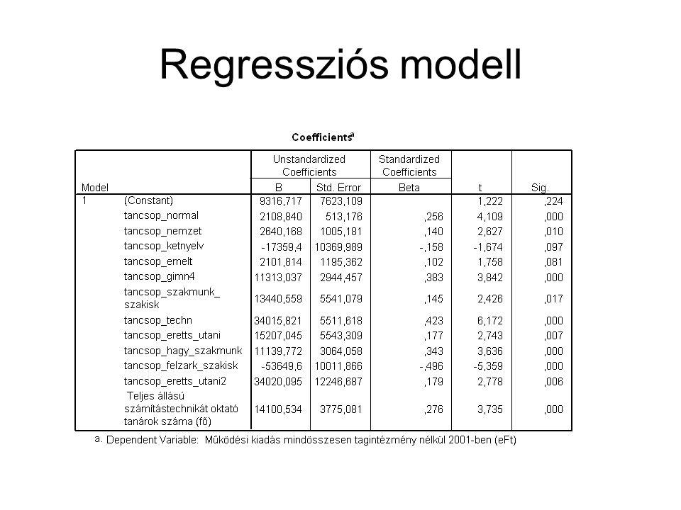 Regressziós modell outlierek nélkül