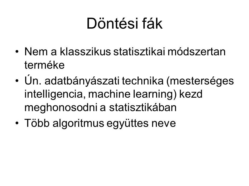 Döntési fák Nem a klasszikus statisztikai módszertan terméke Ún.