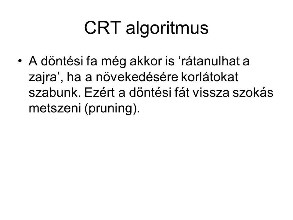 CRT algoritmus A döntési fa még akkor is 'rátanulhat a zajra', ha a növekedésére korlátokat szabunk.