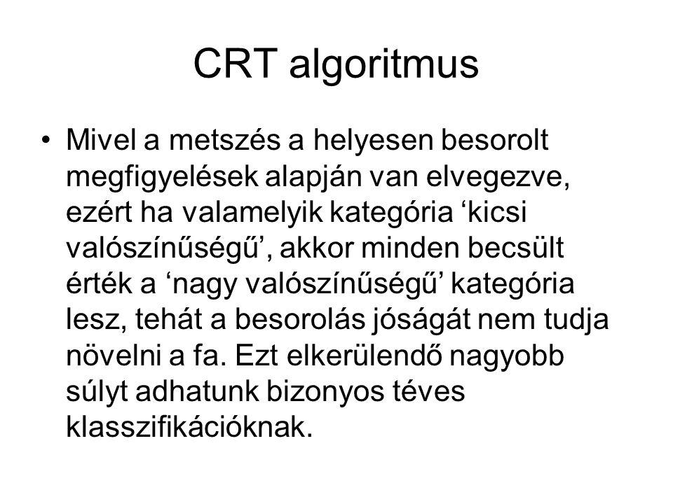 CRT algoritmus Mivel a metszés a helyesen besorolt megfigyelések alapján van elvegezve, ezért ha valamelyik kategória 'kicsi valószínűségű', akkor minden becsült érték a 'nagy valószínűségű' kategória lesz, tehát a besorolás jóságát nem tudja növelni a fa.