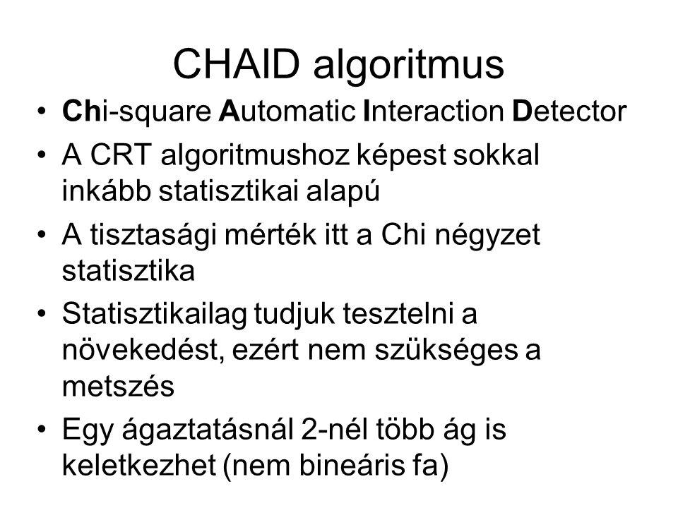 CHAID algoritmus Chi-square Automatic Interaction Detector A CRT algoritmushoz képest sokkal inkább statisztikai alapú A tisztasági mérték itt a Chi négyzet statisztika Statisztikailag tudjuk tesztelni a növekedést, ezért nem szükséges a metszés Egy ágaztatásnál 2-nél több ág is keletkezhet (nem bineáris fa)