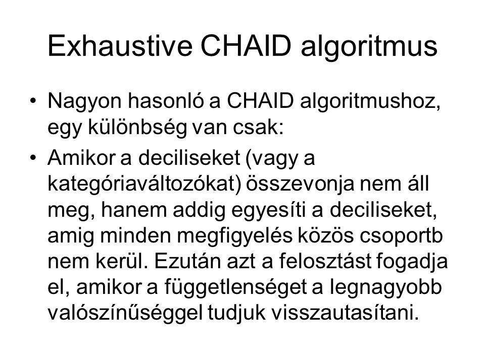 Exhaustive CHAID algoritmus Nagyon hasonló a CHAID algoritmushoz, egy különbség van csak: Amikor a deciliseket (vagy a kategóriaváltozókat) összevonja nem áll meg, hanem addig egyesíti a deciliseket, amig minden megfigyelés közös csoportb nem kerül.