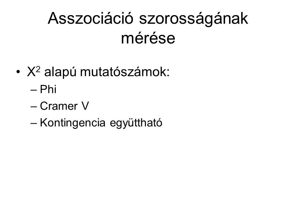 Asszociáció szorosságának mérése Χ 2 alapú mutatószámok: –Phi –Cramer V –Kontingencia együttható