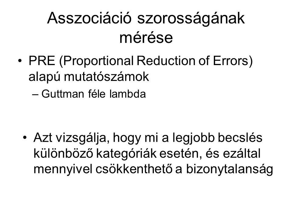 Asszociáció szorosságának mérése PRE (Proportional Reduction of Errors) alapú mutatószámok –Guttman féle lambda Azt vizsgálja, hogy mi a legjobb becsl