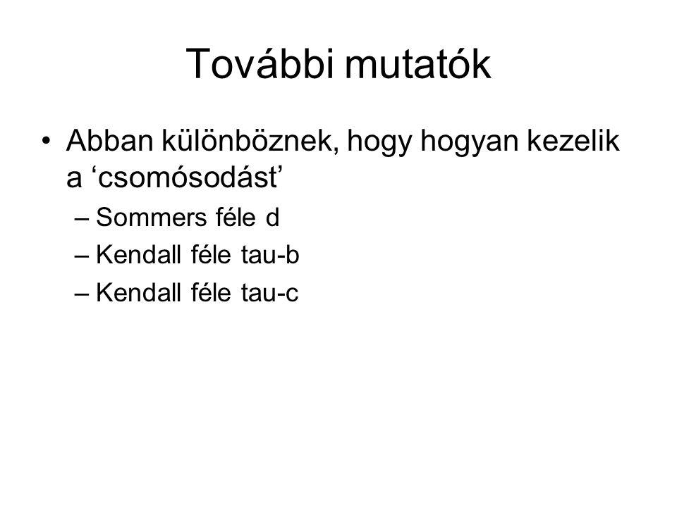 További mutatók Abban különböznek, hogy hogyan kezelik a 'csomósodást' –Sommers féle d –Kendall féle tau-b –Kendall féle tau-c