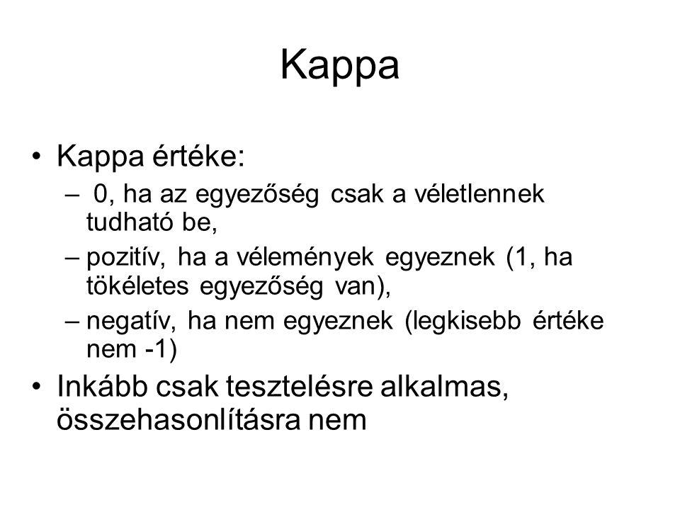 Kappa Kappa értéke: – 0, ha az egyezőség csak a véletlennek tudható be, –pozitív, ha a vélemények egyeznek (1, ha tökéletes egyezőség van), –negatív,