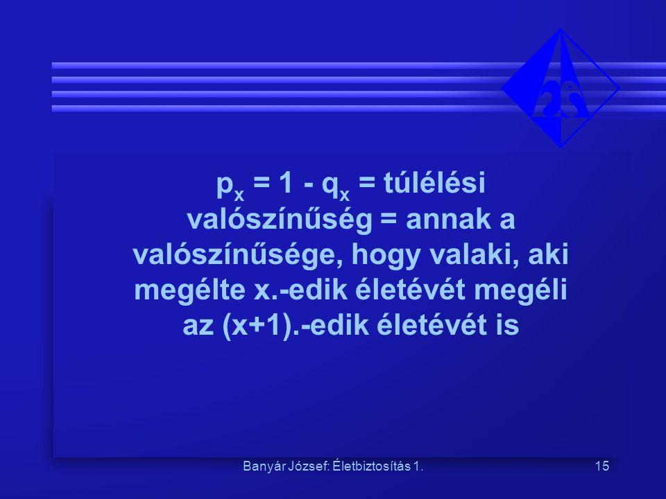 Banyár József: Életbiztosítás 1.15 p x = 1 - q x = túlélési valószínűség = annak a valószínűsége, hogy valaki, aki megélte x.-edik életévét megéli az (x+1).-edik életévét is