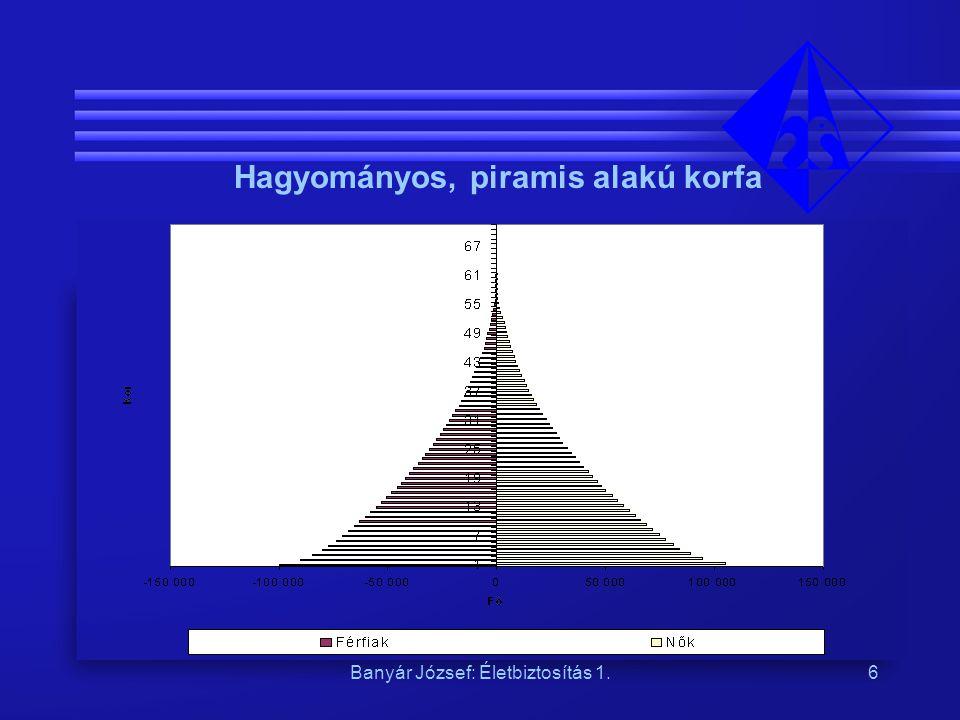 6 Hagyományos, piramis alakú korfa